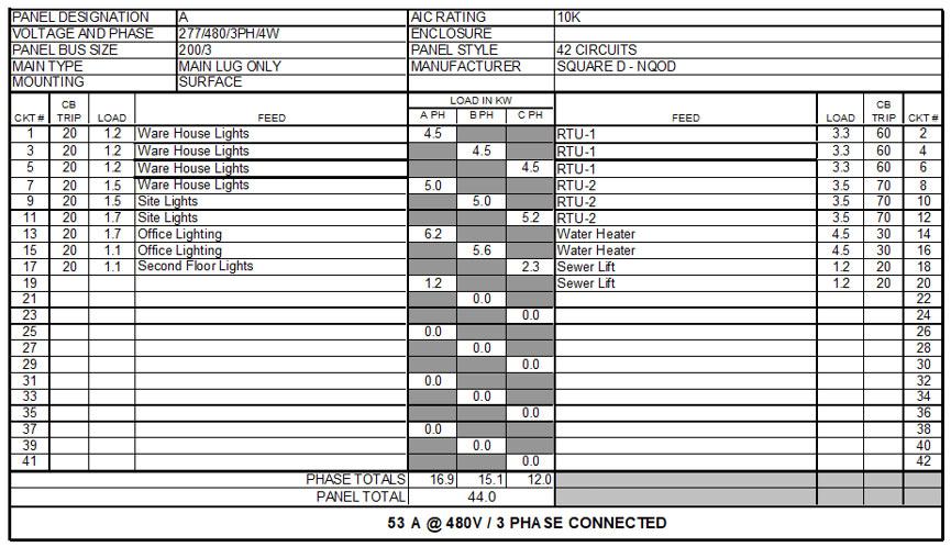 panel scheduler